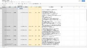 スケジュール管理表